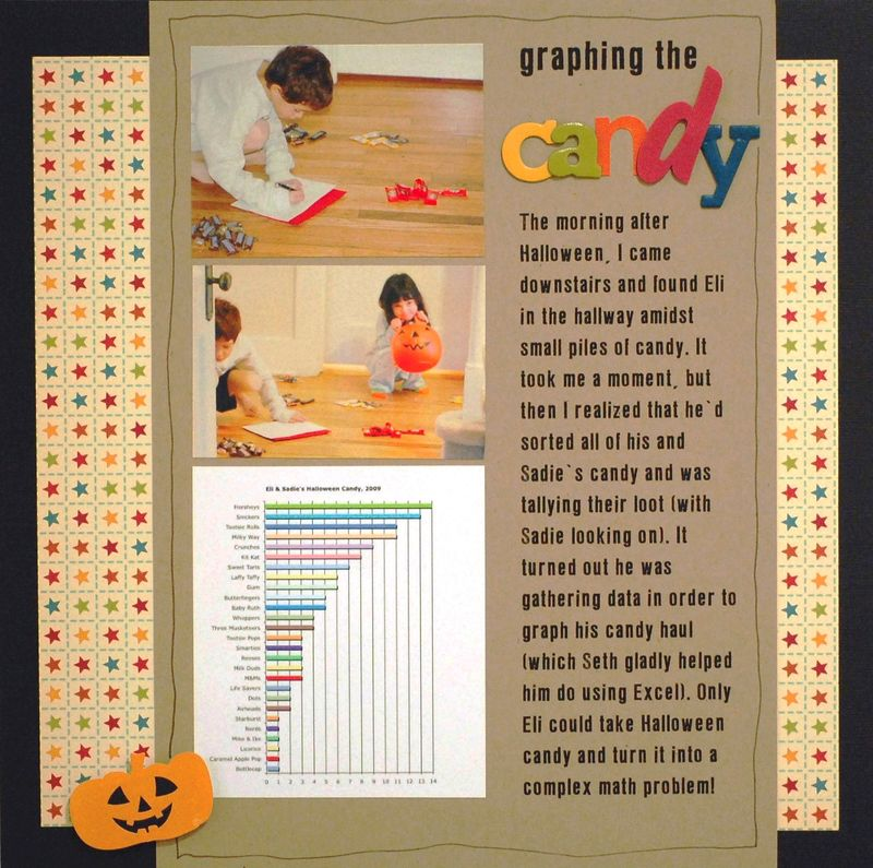 Graphing the Candy_edited