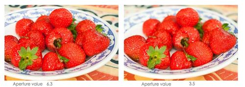 Strawberries-and-aperture