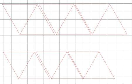 Triangles ready