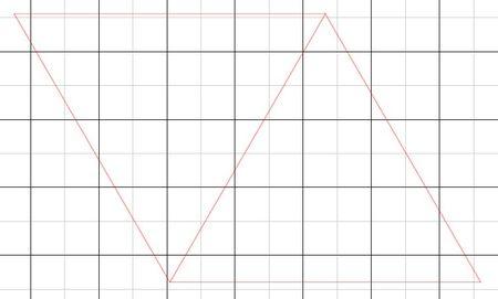 Triangle pair