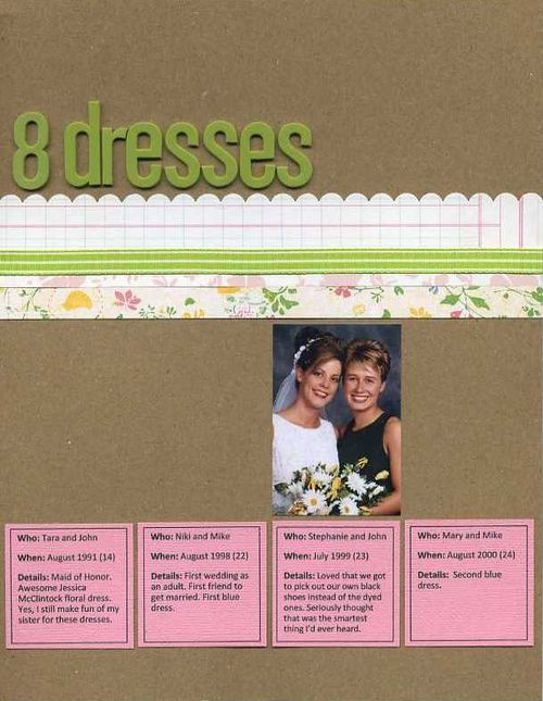 8 Dresses | Erin Sweeney