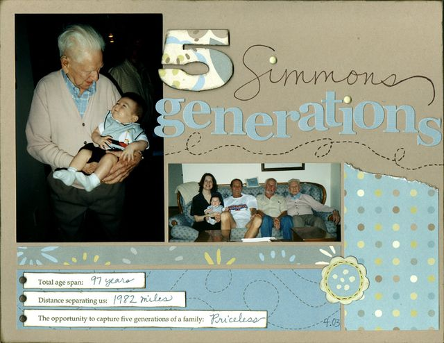 5 Simmons Generations | Melissa Kaiserman